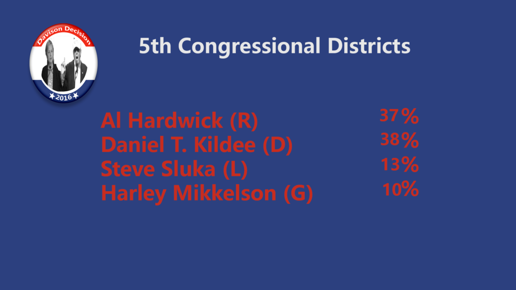5th-congressional-final