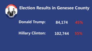 genesee-county