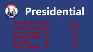 presidential-final